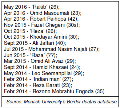 Australian border deaths 2014-2016